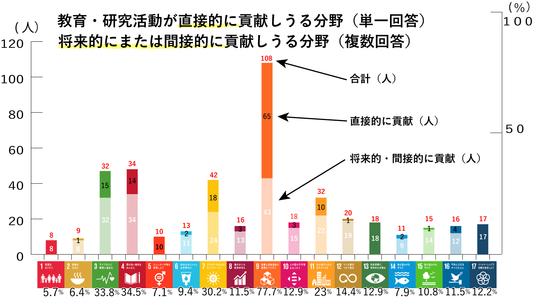 SDGsG.png