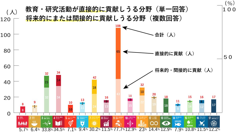 https://www.tut.ac.jp/about/images/SDGsG.png