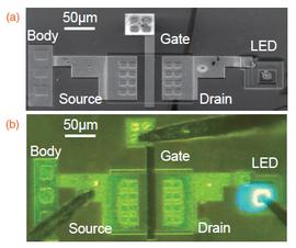 電気・電子情報工学専攻博士後期課程3年 土山和晃さんの研究成果が、オンラインマガジン 「Semiconductor Today」に掲載されました。