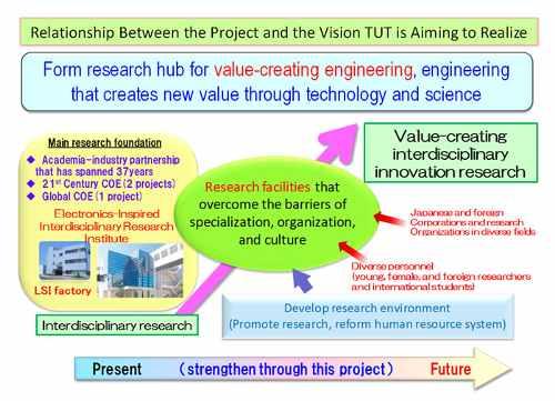 research-university-reinforcement1.jpg