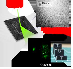 3次元画像を表示