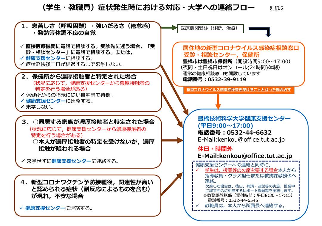 https://www.tut.ac.jp/images/210823renraku.jpg