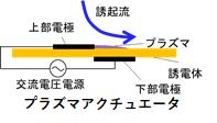 024_1 横山先生 図3.png