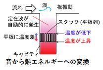 024_1 横山先生 図2.png