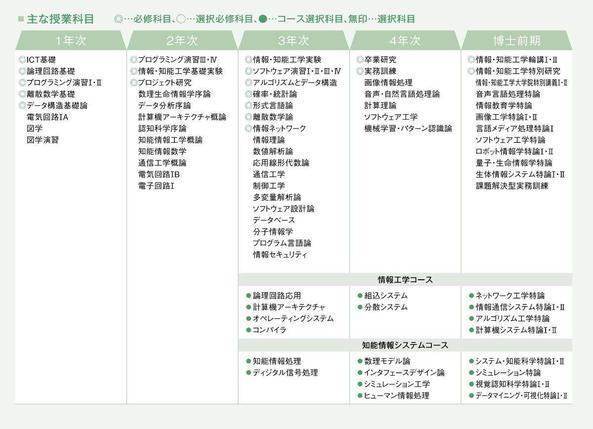 r1_3kei.jpg