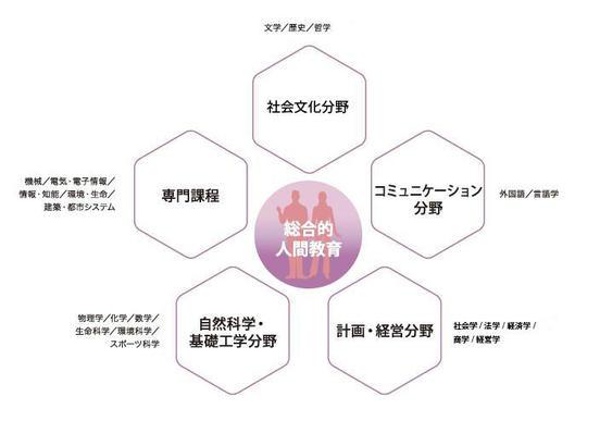 r1_daigakuin.jpg