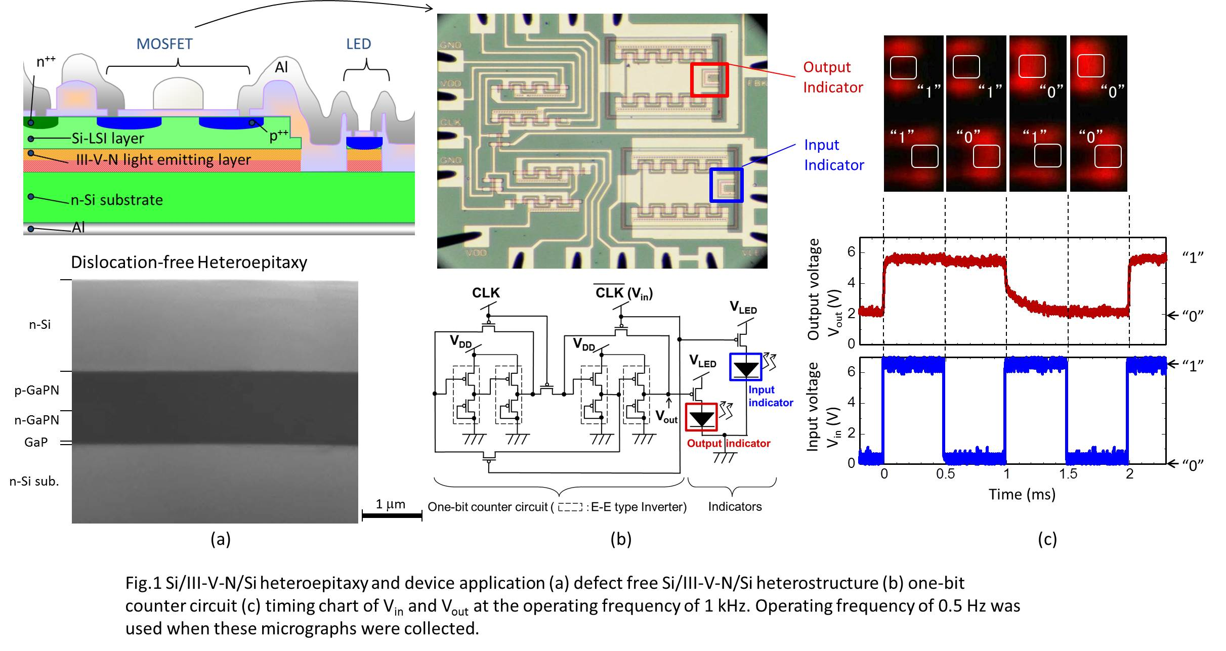 Keisuke Yamanetoyohashi University Of Technology Circuits In This Case Is The Inverter Crystal Drive Circuit Fig 1 Process Si Lsis And High Efficiency Reliability Light Emitting Devices Figure Shows A Prototype Opto Electronic Integrated